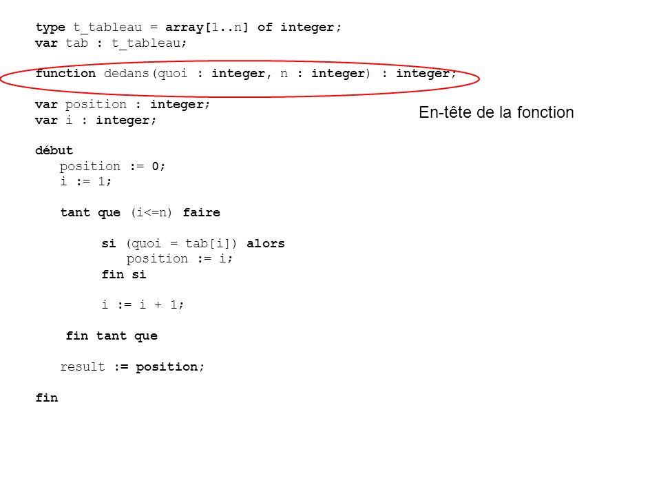 En-tête de la fonction type t_tableau = array[1..n] of integer;